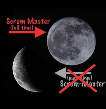 Scrum Master'ın 42 Görevi